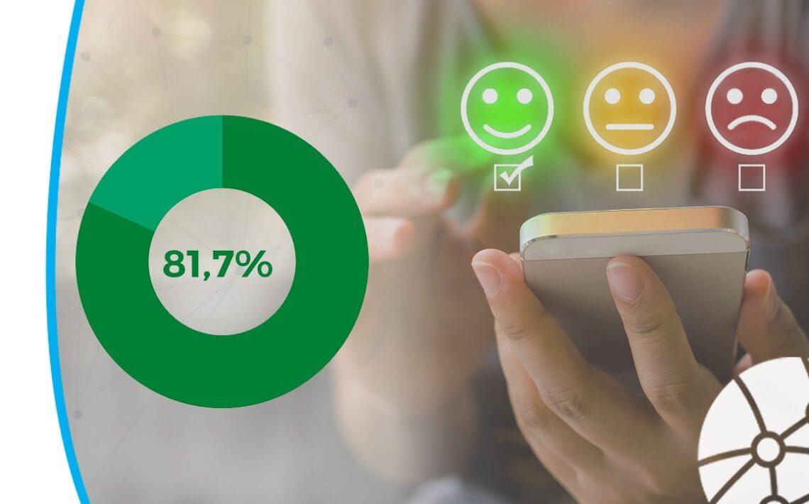 Imagem mostrando que Nível de satisfação geral supera 81% entre usuários do SGE
